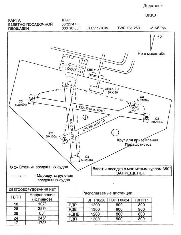 Карта взлетно посадочной
